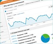 Използваш ли ефективно Google Analytics™?